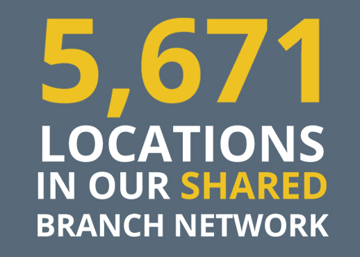 CO-OP Shared Branching, The Second Largest Network in the US